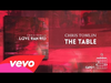 Chris Tomlin - The Table (Lyrics & Chords)